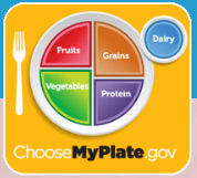 Choostmyplate.gov image